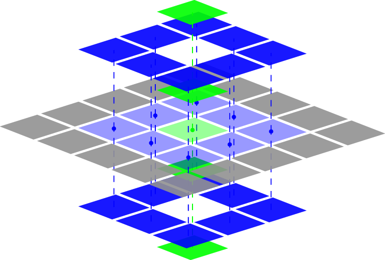 Power of two copy hierarchy for a number of subgrids